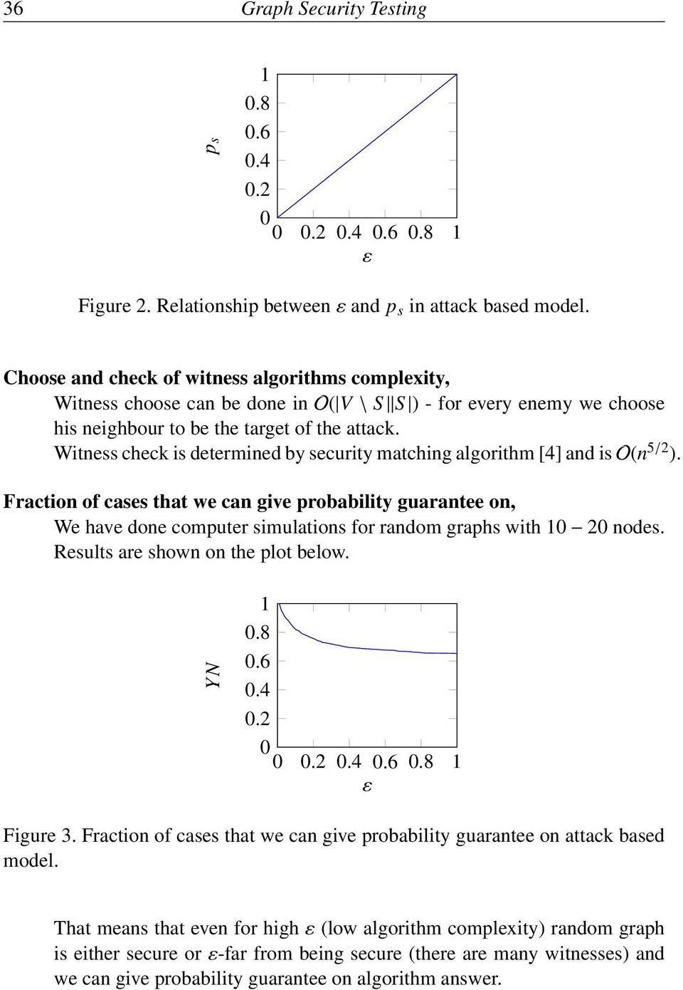 Witness check is determined by security matching algorithm [4] and is O(n 5/2 ).