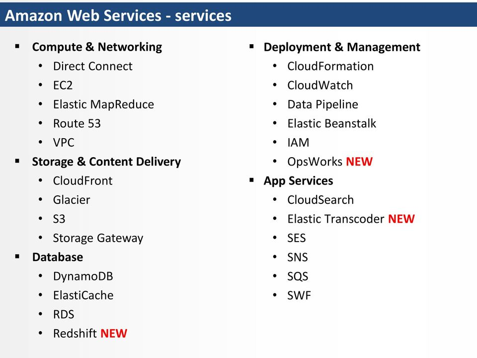 DynamoDB ElastiCache RDS Redshift NEW Deployment & Management CloudFormation CloudWatch Data