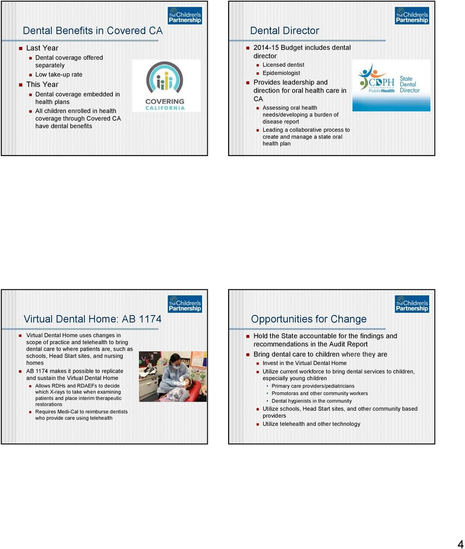 needs/developing a burden of disease report Leading a collaborative process to create and manage a state oral health plan Virtual Dental Home: AB 1174 Virtual Dental Home uses changes in scope of