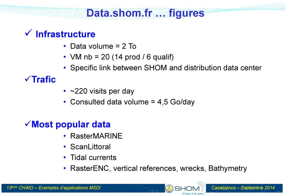 Specific link between SHOM and distribution data center Trafic ~220 visits per