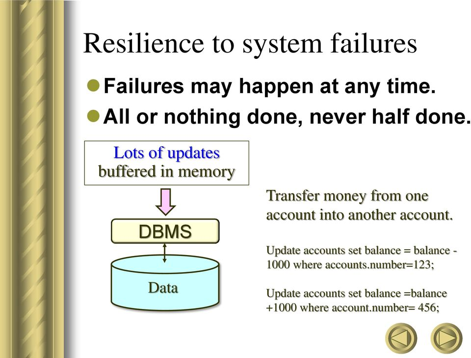 Lots of updates buffered in memory DBMS Data Transfer money from one account into