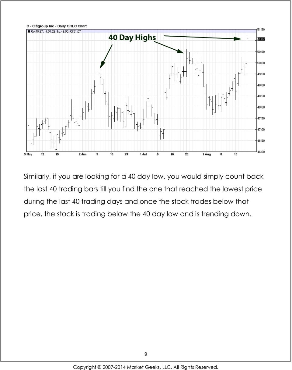lowest price during the last 40 trading days and once the stock trades