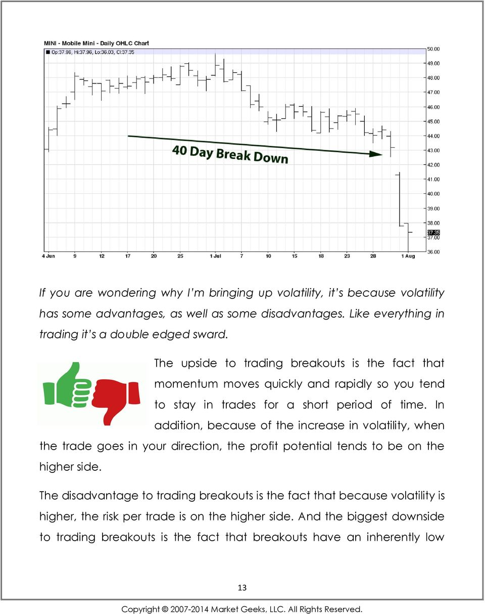 The upside to trading breakouts is the fact that momentum moves quickly and rapidly so you tend to stay in trades for a short period of time.