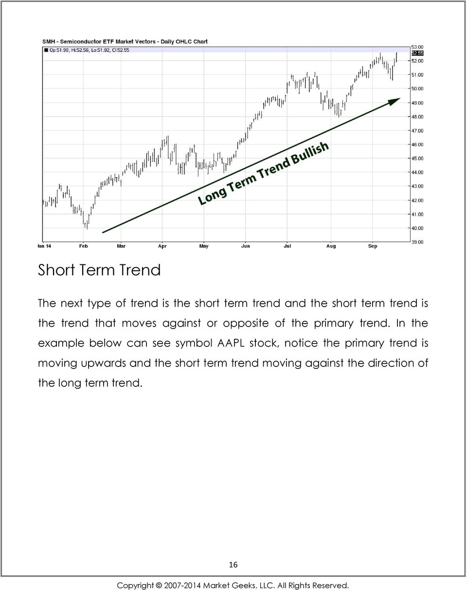 In the example below can see symbol AAPL stock, notice the primary trend is