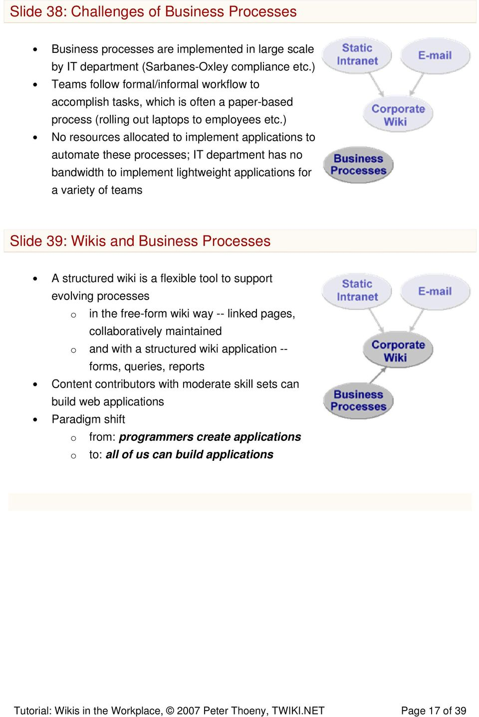 ) No resources allocated to implement applications to automate these processes; IT department has no bandwidth to implement lightweight applications for a variety of teams Slide 39: Wikis and
