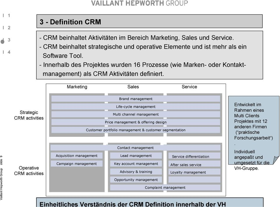 Marketing Sales Service Vaillant Hepworth Group slide 9 Strategic CRM activities Operative CRM activities Acquisition management Campaign management Brand management Life-cycle management Multi