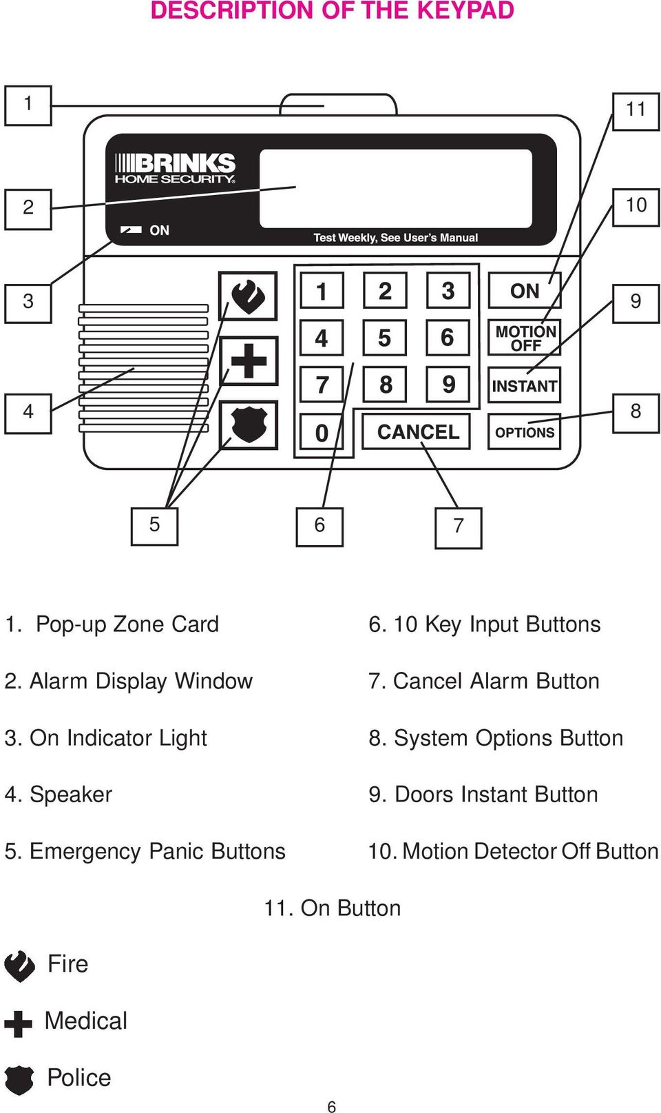 On Indicator Light 8. System Options Button 4. Speaker 9.