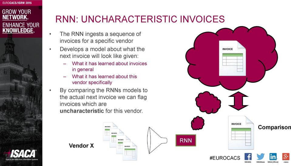 invoices in general What it has learned about this vendor specifically By comparing the RNNs models
