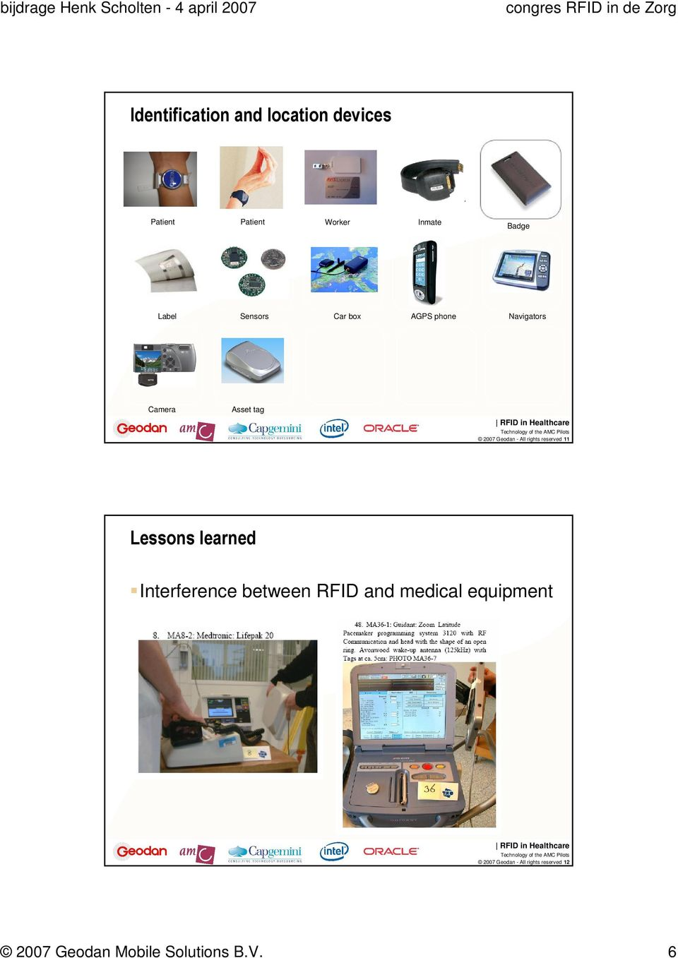 All rights reserved 11 Lessons learned Interference between RFID and medical