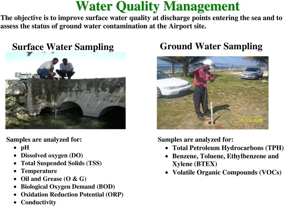 Surface Water Sampling Ground Water Sampling Samples are analyzed for: ph Dissolved oxygen (DO) Total Suspended Solids (TSS) Temperature Oil