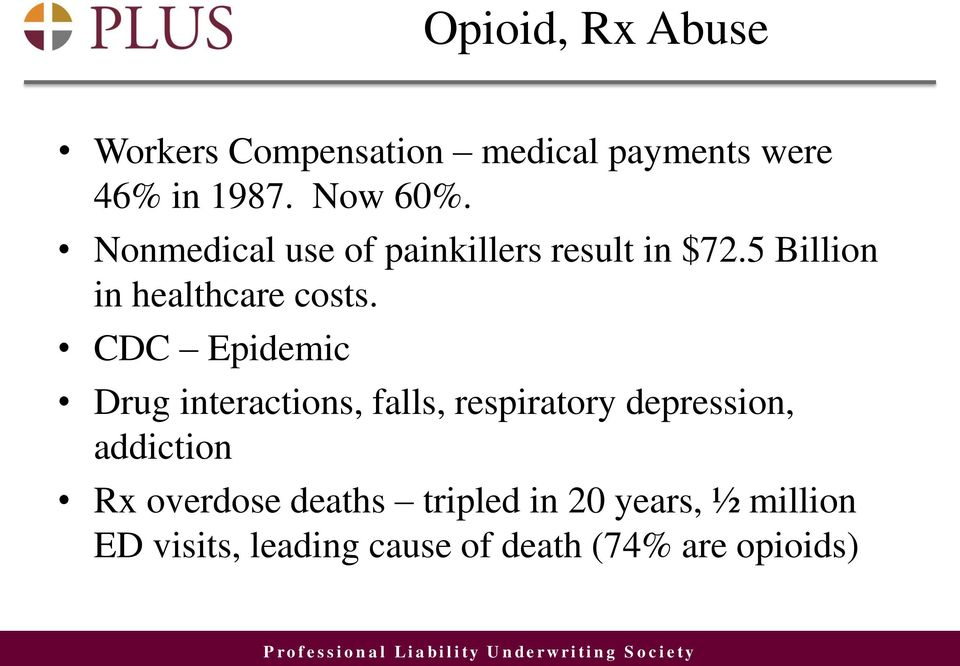 CDC Epidemic Drug interactions, falls, respiratory depression, addiction Rx