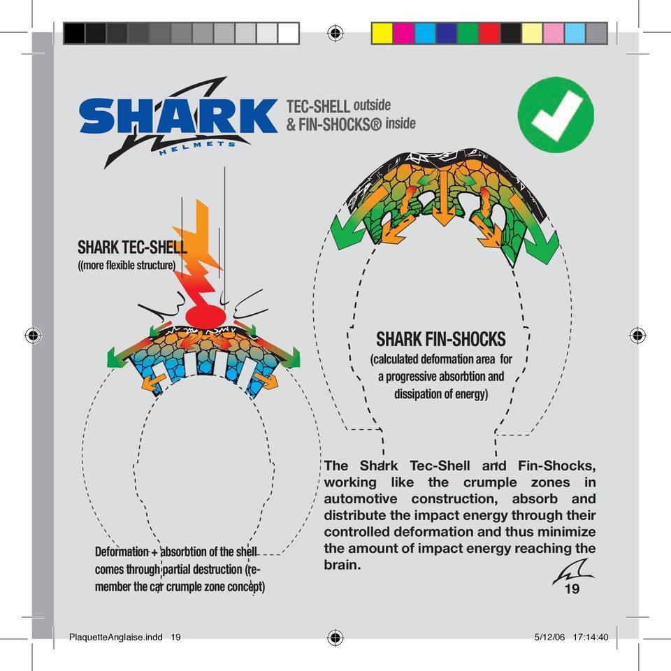 concept) The Shark Tec-Shell and Fin-Shocks, working like the crumple zones in automotive construction, absorb and distribute the impact energy