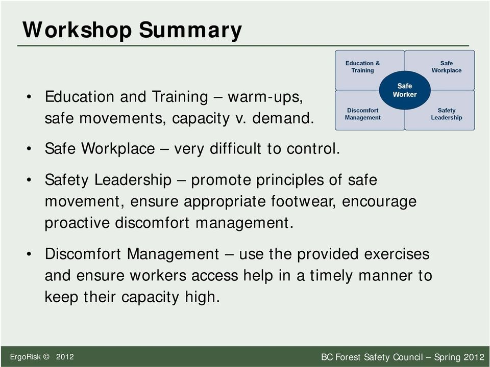 Safety Leadership promote principles of safe movement, ensure appropriate footwear, encourage proactive