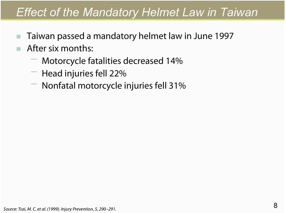 fatalities decreased 14% Head injuries fell 22% Nonfatal motorcycle