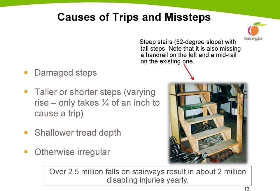 Taller or shorter steps (varying rise only takes ¼ of an inch to cause a trip) Shallower tread