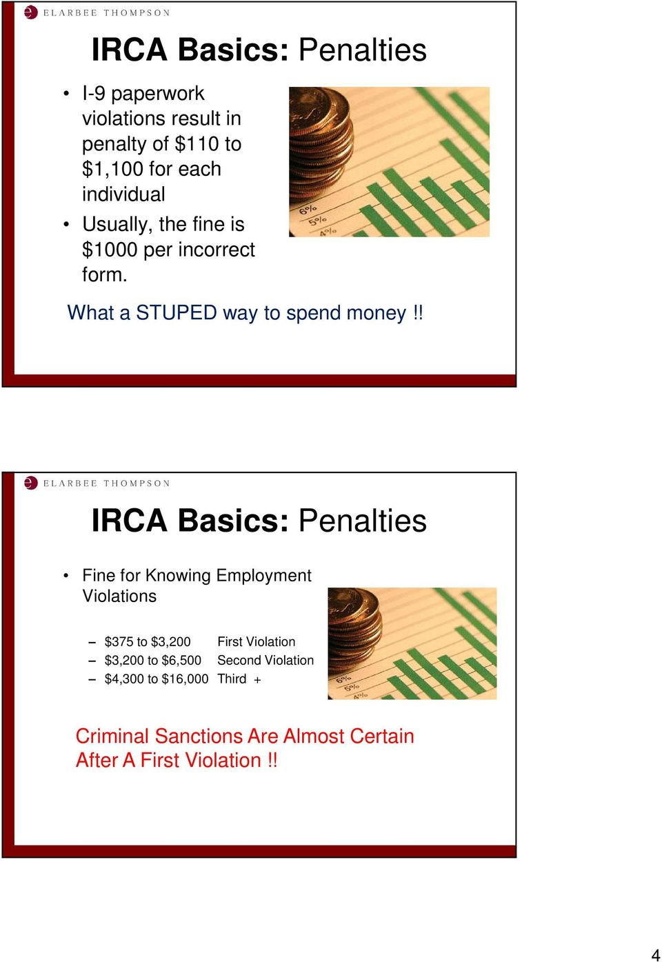 ! IRCA Basics: Penalties Fine for Knowing Employment Violations $375 to $3,200 First Violation