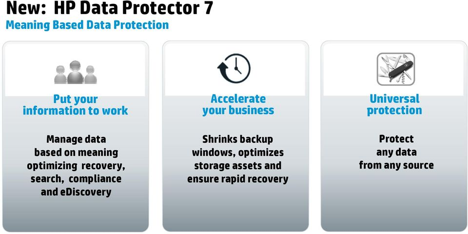 search, compliance and ediscovery Accelerate your business Shrinks backup windows, optimizes