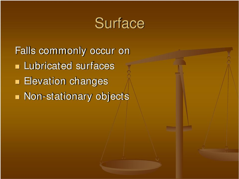 surfaces Elevation