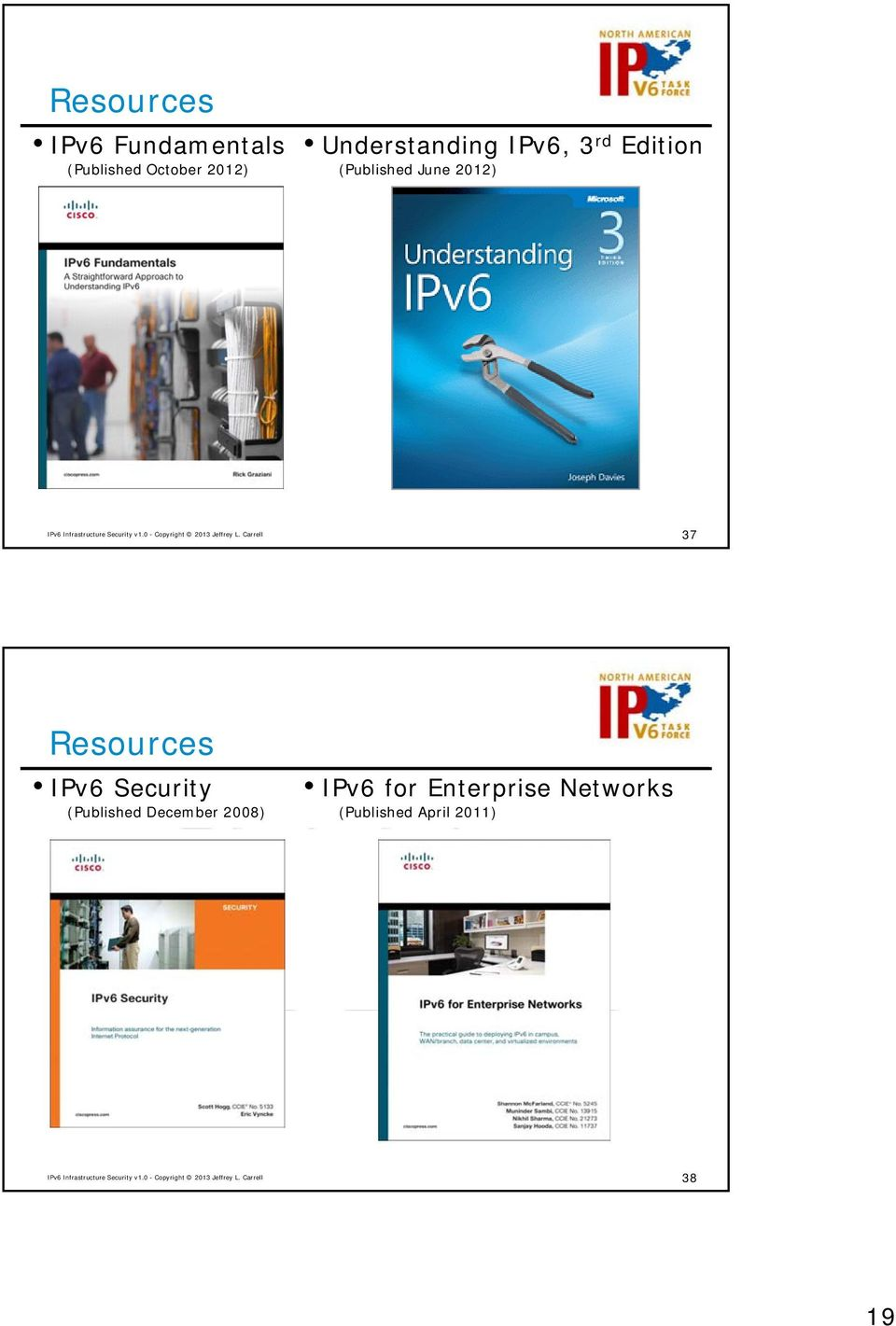 37 Resources IPv6 Security (Published December 2008)