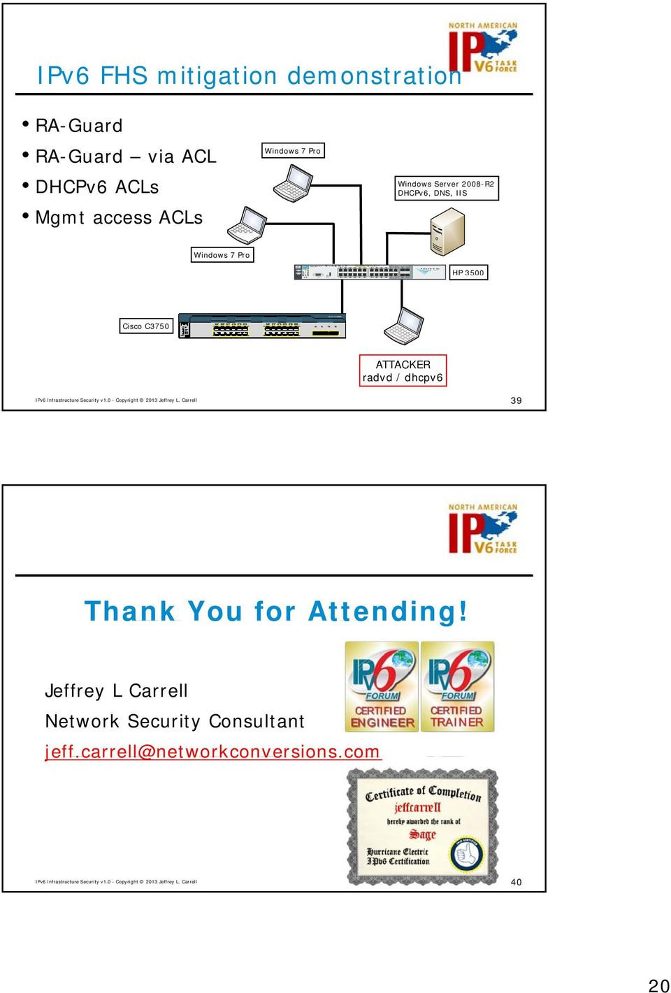 Pro HP 3500 Cisco C3750 ATTACKER radvd / dhcpv6 39 Thank You for Attending!