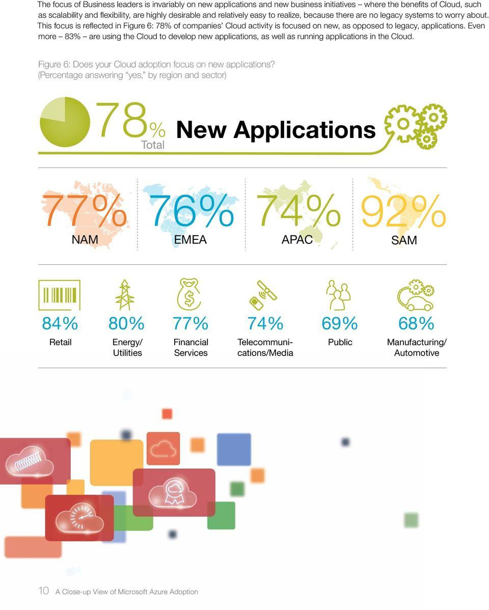 Even more 83% are using the Cloud to develop new applications, as well as running applications in the Cloud. Figure 6: Does your Cloud adoption focus on new applications?