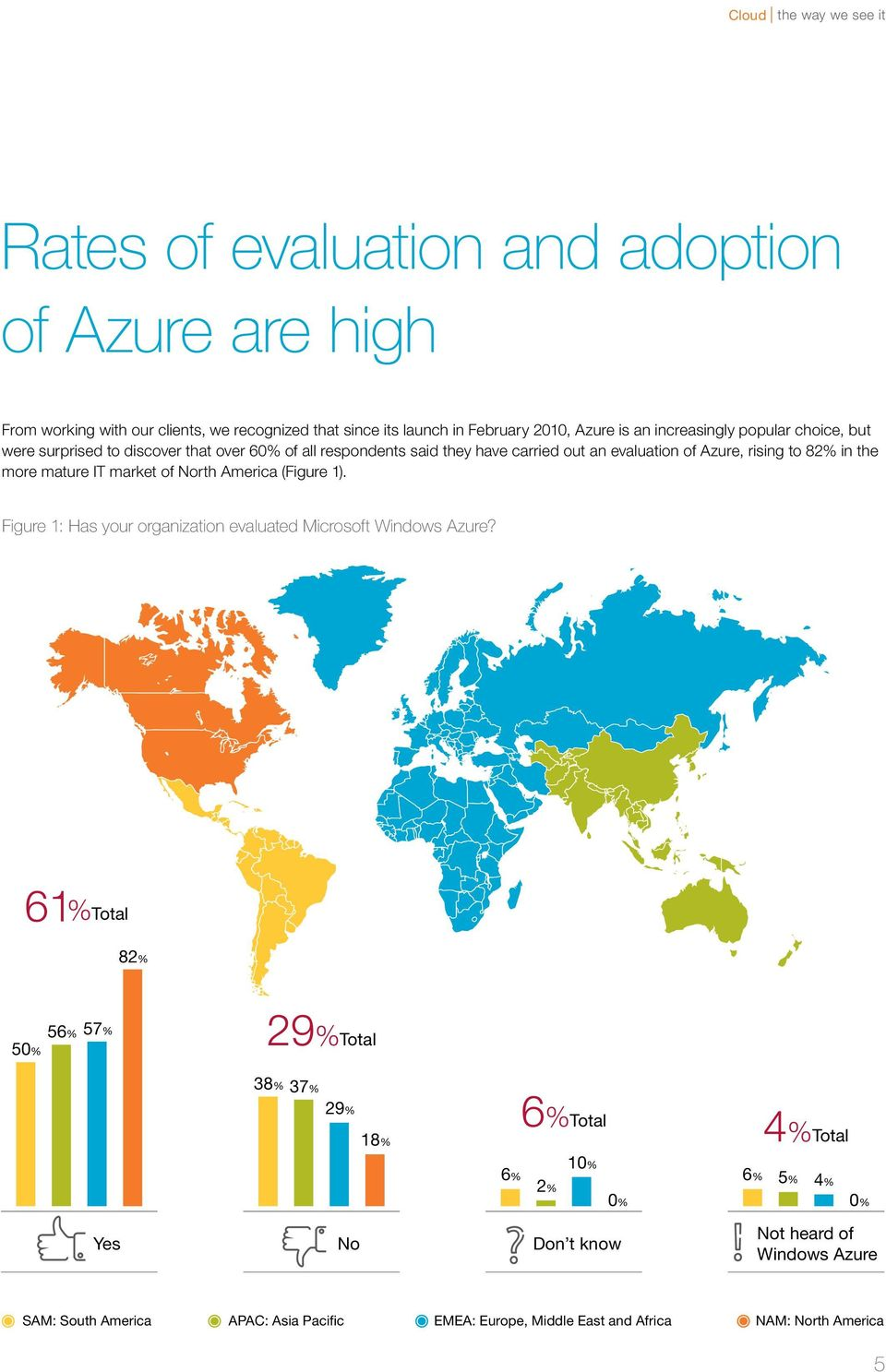 America (Figure 1). Figure 1: Has your organization evaluated Microsoft Windows Azure?