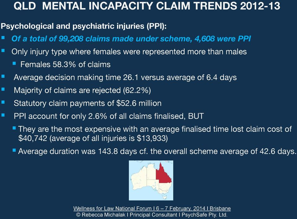 4 days Majority of claims are rejected (62.2%) Statutory claim payments of $52.6 million PPI account for only 2.