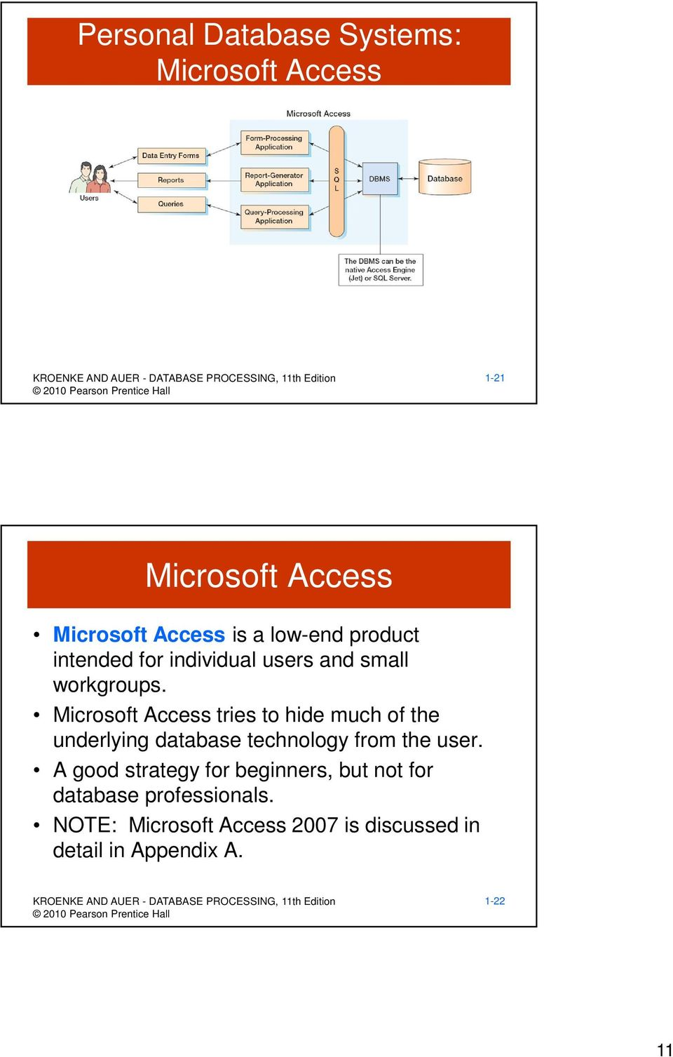 Microsoft Access tries to hide much of the underlying database technology from the user.