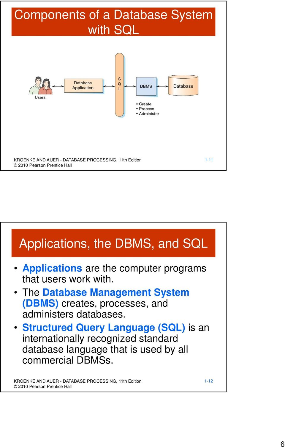 The Database Management System (DBMS) creates, processes, and administers databases.