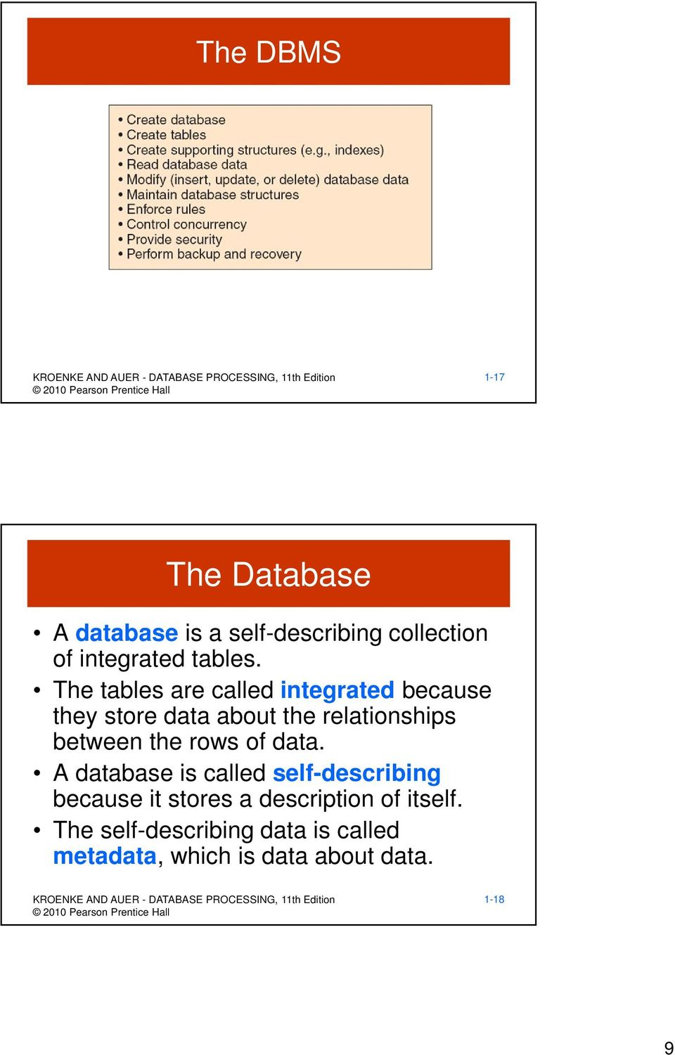 The tables are called integrated because they store data about the relationships between