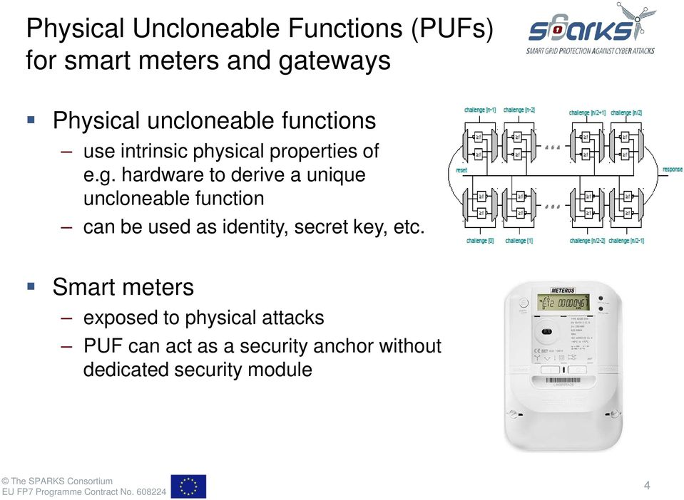 hardware to derive a unique uncloneable function can be used as identity, secret key,