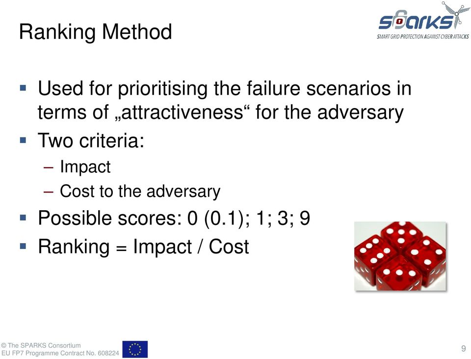 adversary Two criteria: Impact Cost to the