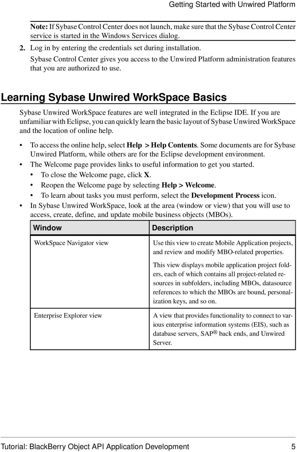 Learning Sybase Unwired WorkSpace Basics Sybase Unwired WorkSpace features are well integrated in the Eclipse IDE.