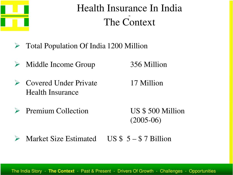Health Insurance Premium Collection Market Size Estimated 356