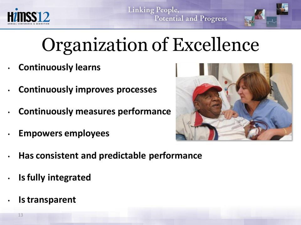 measures performance Empowers employees Has