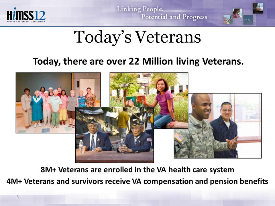 8M+ Veterans are enrolled in the VA health care