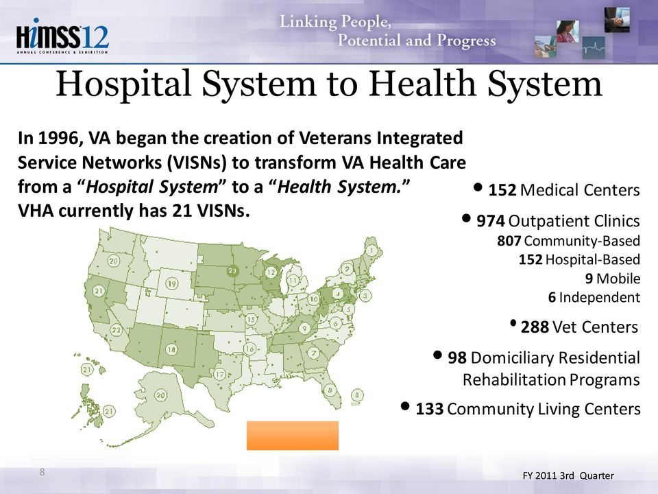 152 Medical Centers 974 Outpatient Clinics 807 Community-Based 152 Hospital-Based 9 Mobile 6 Independent 288