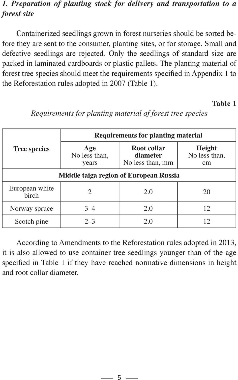 The planting material of forest tree species should meet the requirements specified in Appendix 1 to the Reforestation rules adopted in 2007 (Table 1).
