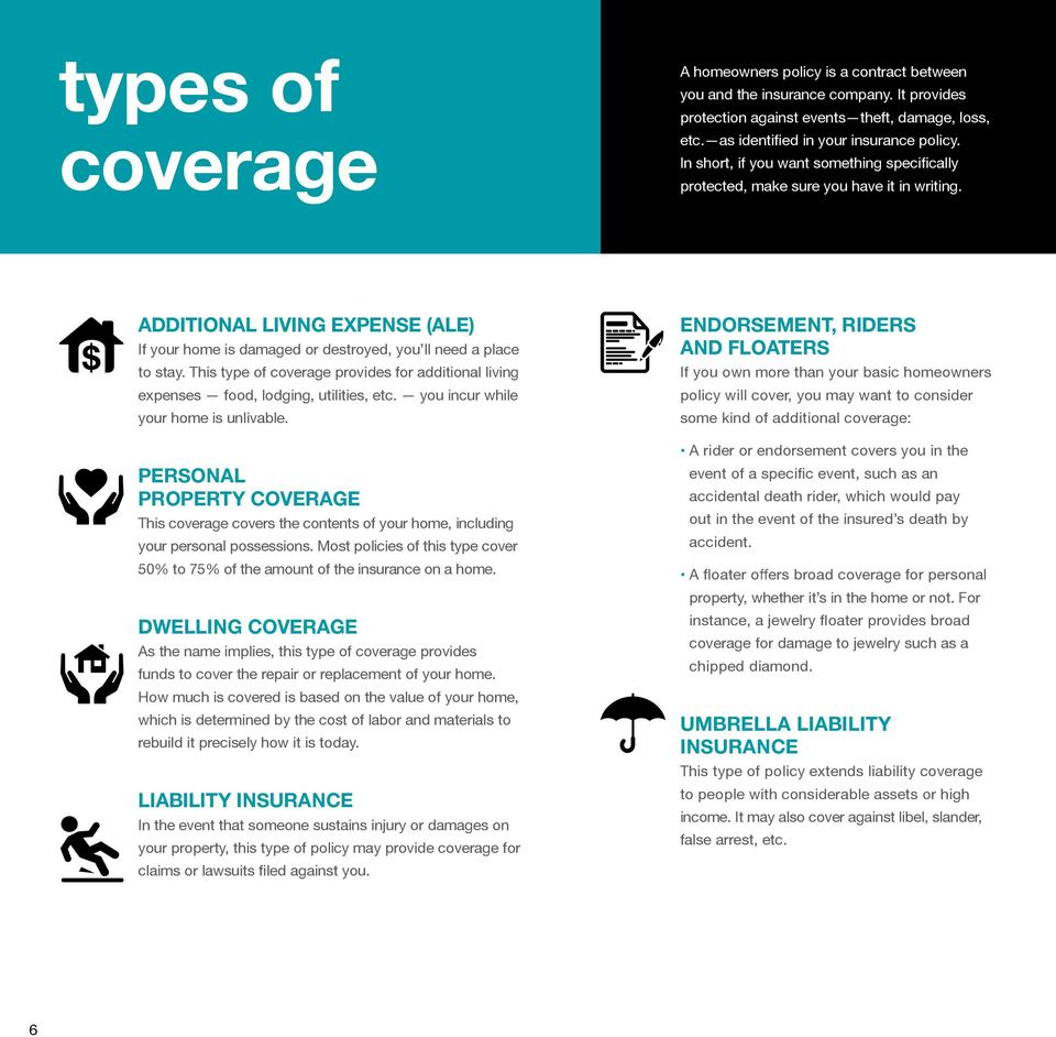 This type of coverage provides for additional living expenses food, lodging, utilities, etc. you incur while your home is unlivable.