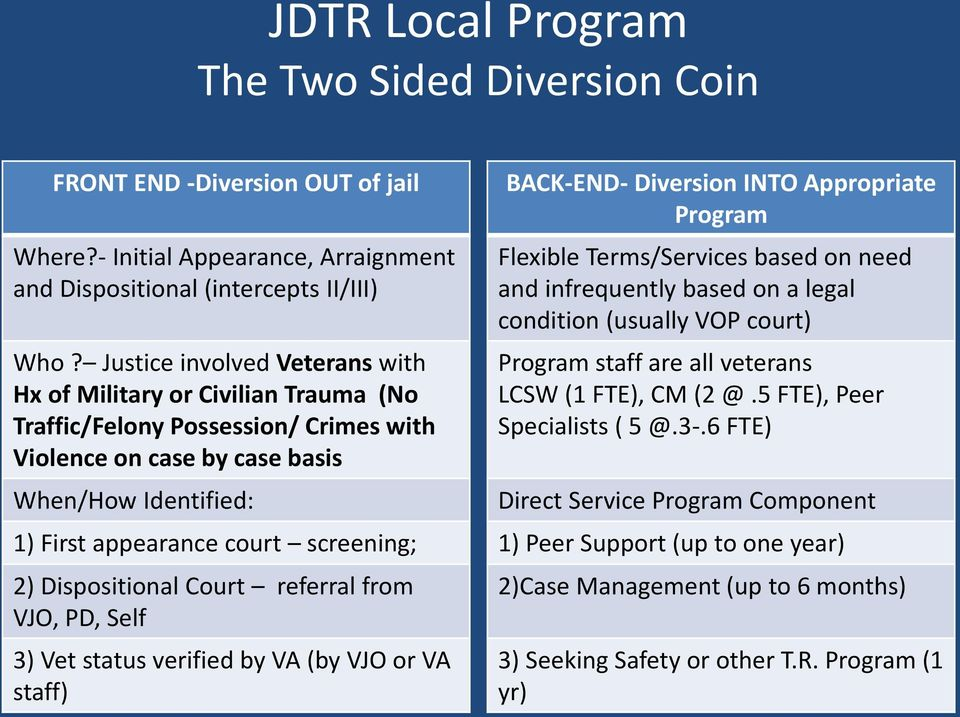Dispositional Court referral from VJO, PD, Self 3) Vet status verified by VA (by VJO or VA staff) BACK-END- Diversion INTO Appropriate Program Flexible Terms/Services based on need and infrequently
