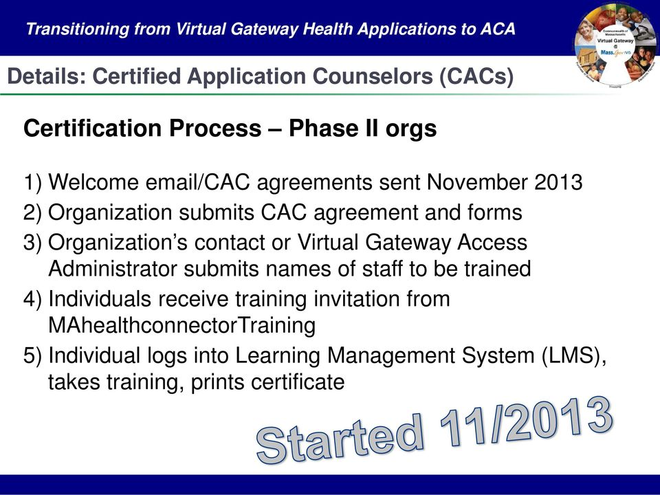 Virtual Gateway Access Administratr submits names f staff t be trained 4) Individuals receive training