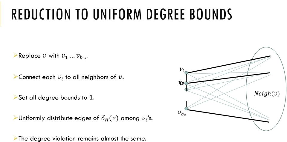 Set all degree bounds to 1.