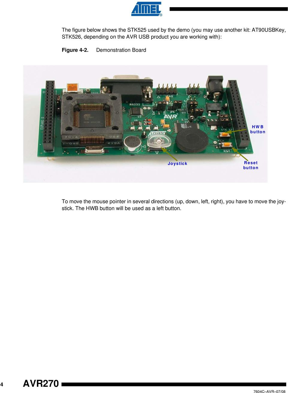 Demonstration Board HWB button Joystick Reset button To move the mouse pointer in several