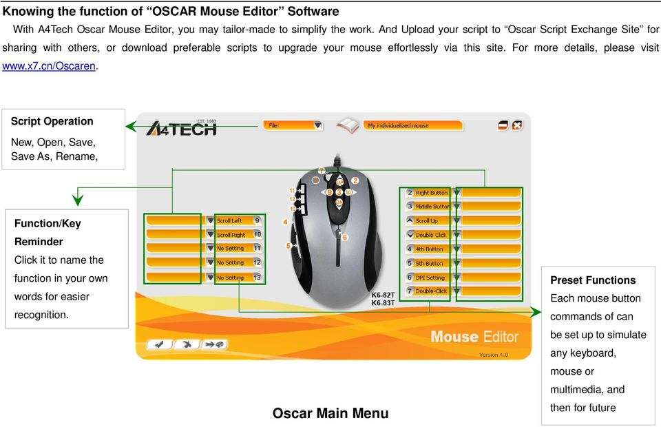 For more details, please visit www.x7.cn/oscaren. Script Operation New, Open, Save, Save As, Rename, Exit.