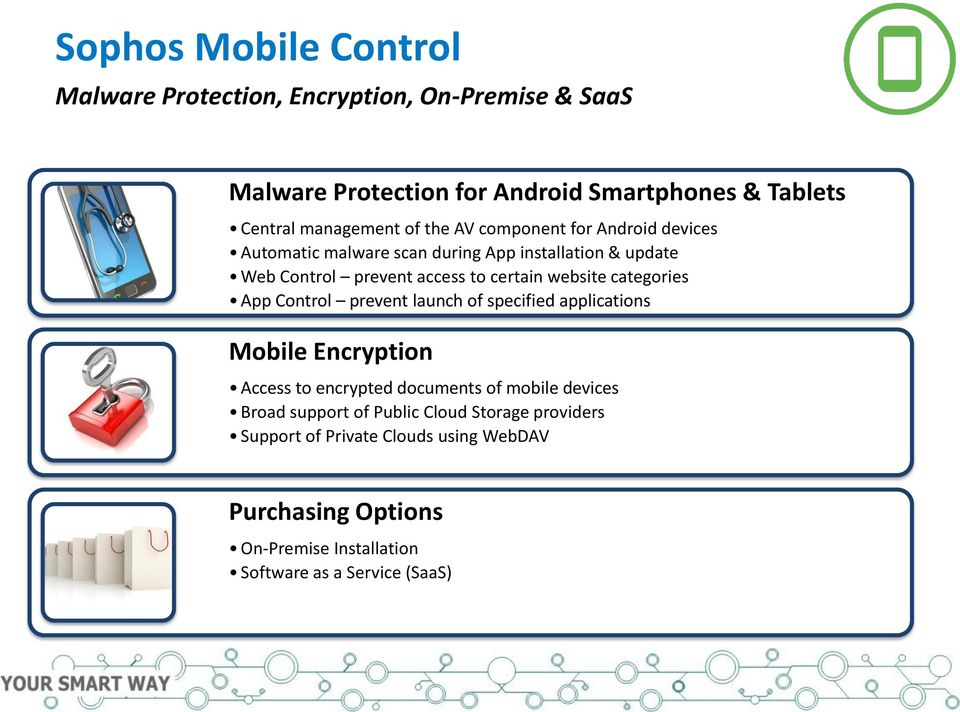 categories App Control prevent launch of specified applications Mobile Encryption Access to encrypted documents of mobile devices Broad support