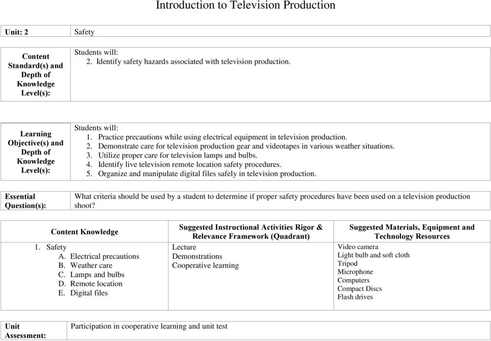 Utilize proper care for television lamps and bulbs. 4. Identify live television remote location safety procedures. 5. Organize and manipulate digital files safely in television production.