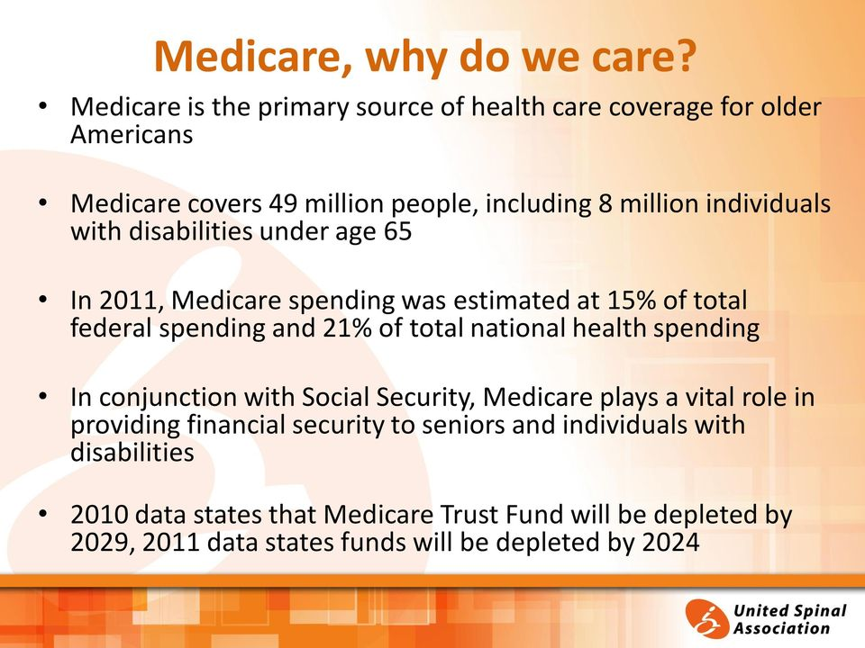 with disabilities under age 65 In 2011, Medicare spending was estimated at 15% of total federal spending and 21% of total national health