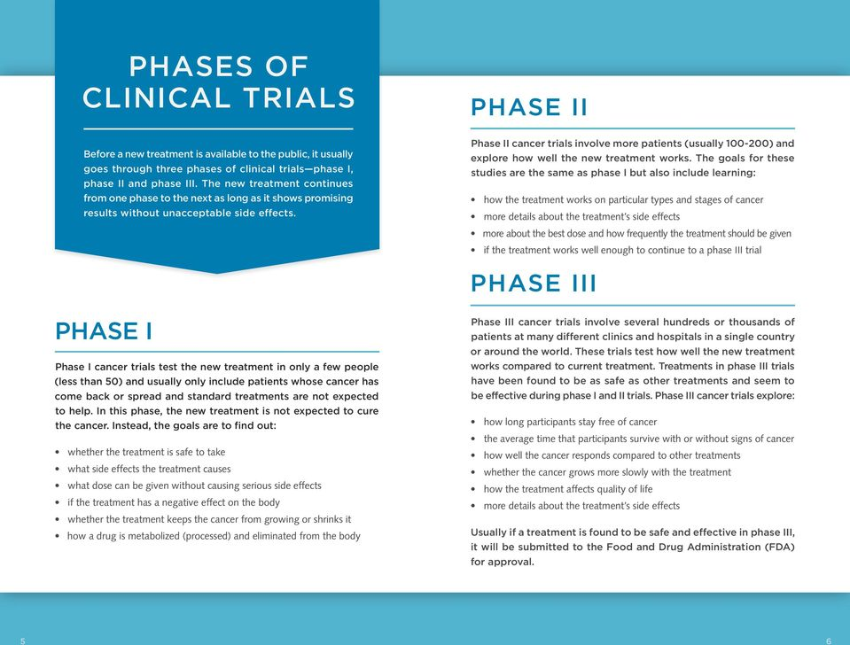 Phase II cancer trials involve more patients (usually 100-200) and explore how well the new treatment works.