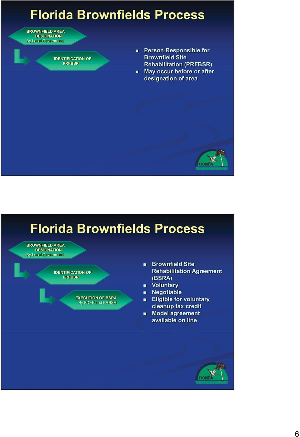 BROWNFIELD AREA DESIGNATION By Local Government IDENTIFICATION OF PRFBSR EXECUTION OF BSRA By FDEP and PRBSR Brownfield