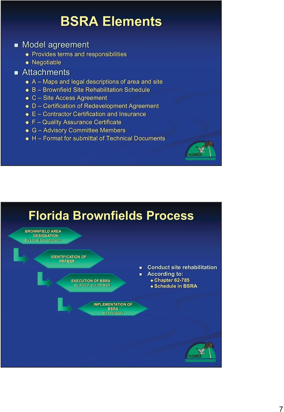 Certificate G Advisory Committee Members H Format for submittal of Technical Documents Florida Brownfields Process BROWNFIELD AREA DESIGNATION By Local